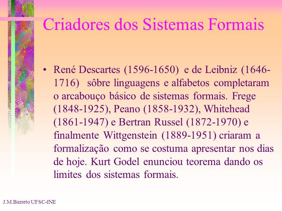 Criadores dos Sistemas Formais