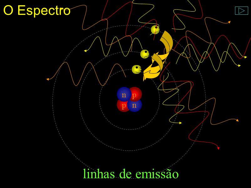 O Espectro n p p n linhas de emissão