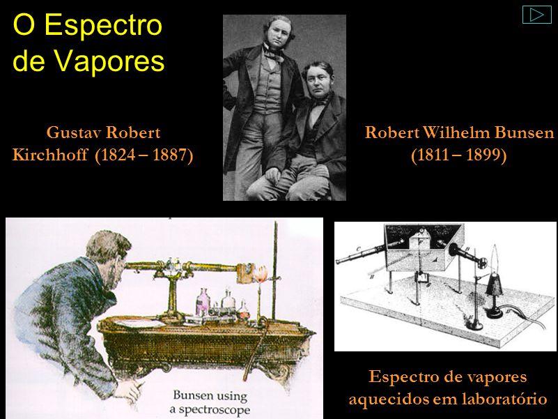 O Espectro de Vapores Gustav Robert Kirchhoff (1824 – 1887)