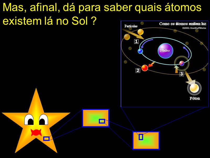 Mas, afinal, dá para saber quais átomos existem lá no Sol