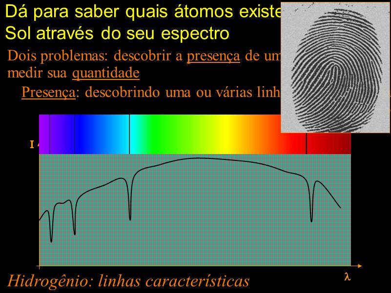 Dá para saber quais átomos existem lá no Sol através do seu espectro