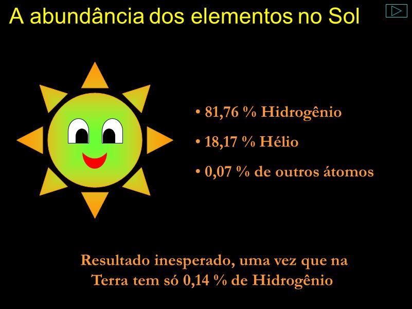 A abundância dos elementos no Sol