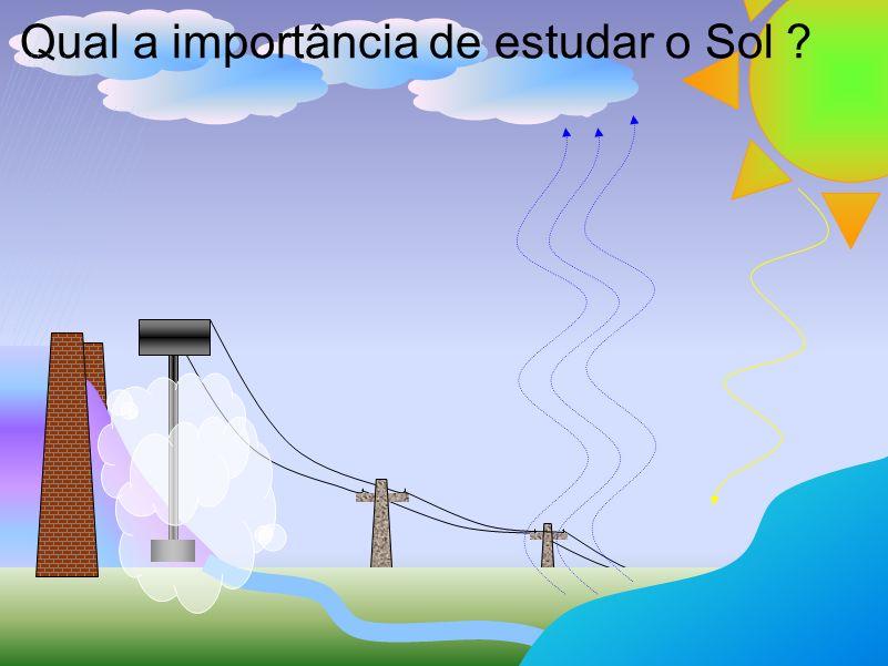 Qual a importância de estudar o Sol