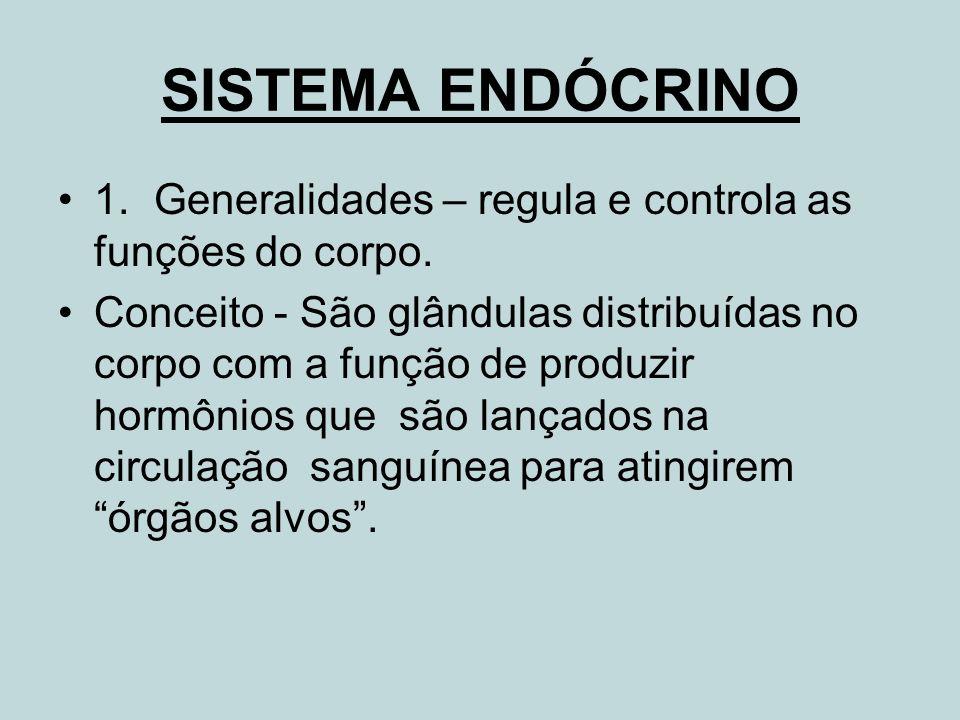 SISTEMA ENDÓCRINO 1. Generalidades – regula e controla as funções do corpo.