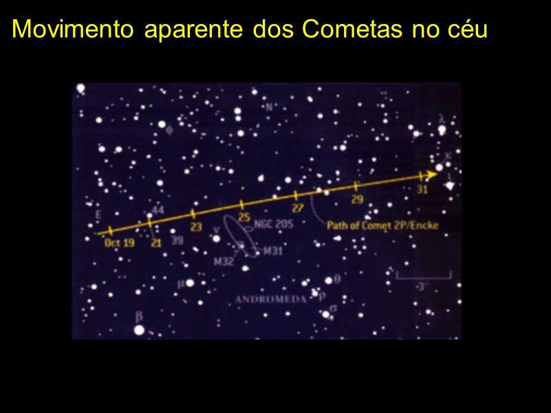 Movimento aparente dos Cometas no céu