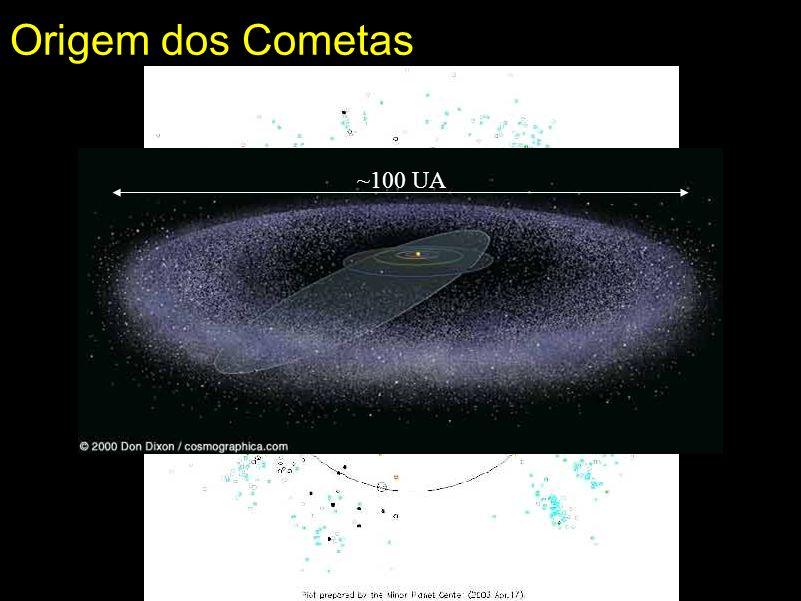 Origem dos Cometas ~100 UA
