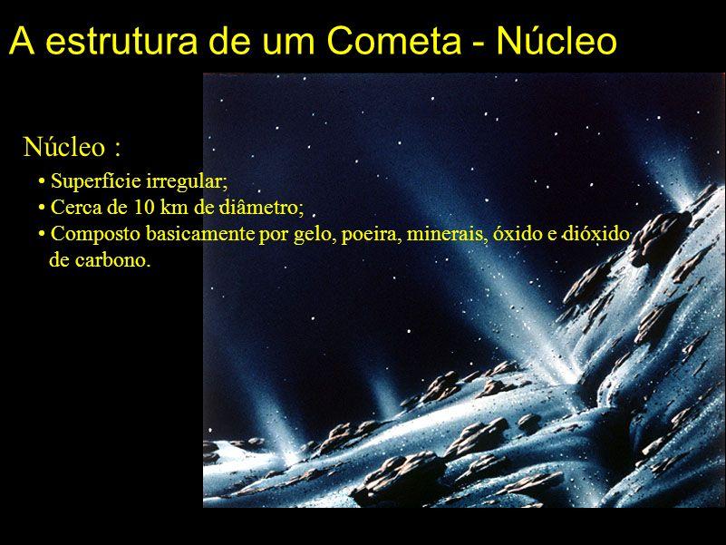 A estrutura de um Cometa - Núcleo