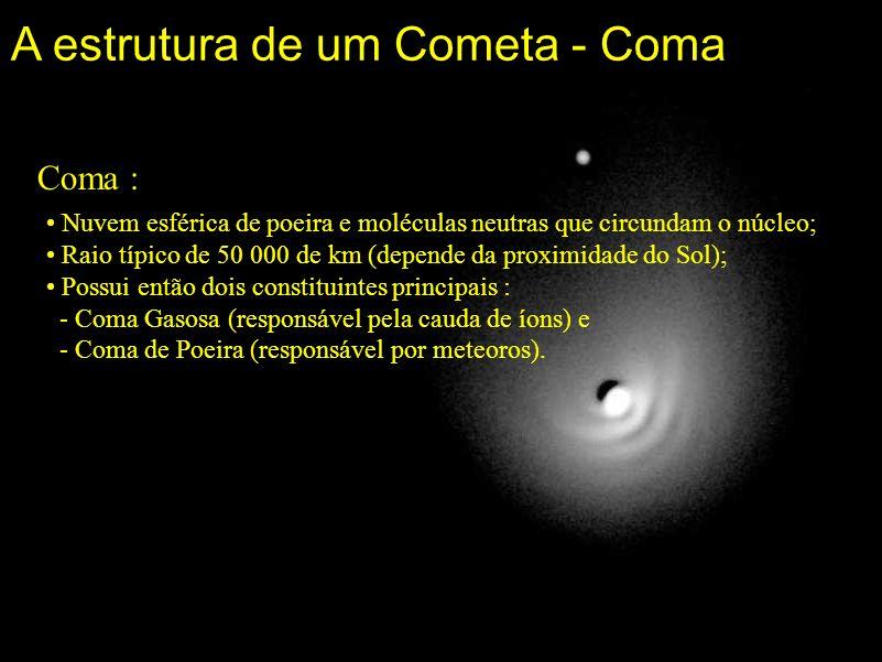 A estrutura de um Cometa - Coma