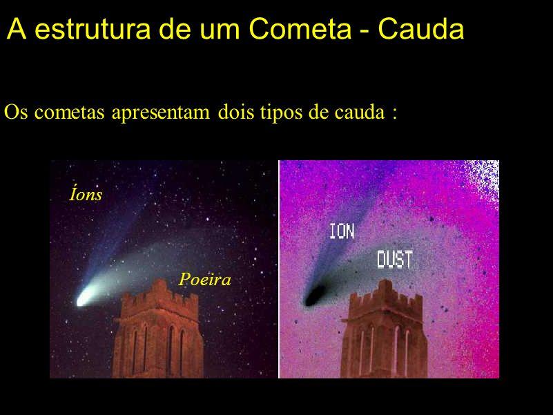 A estrutura de um Cometa - Cauda
