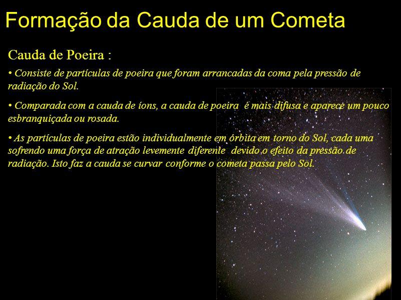 Formação da Cauda de um Cometa