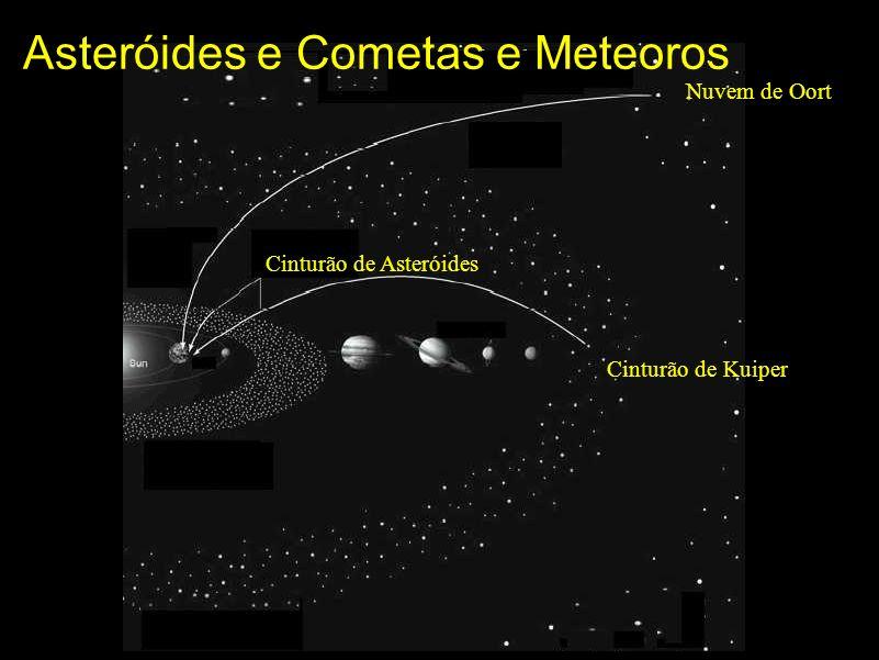 Asteróides e Cometas e Meteoros