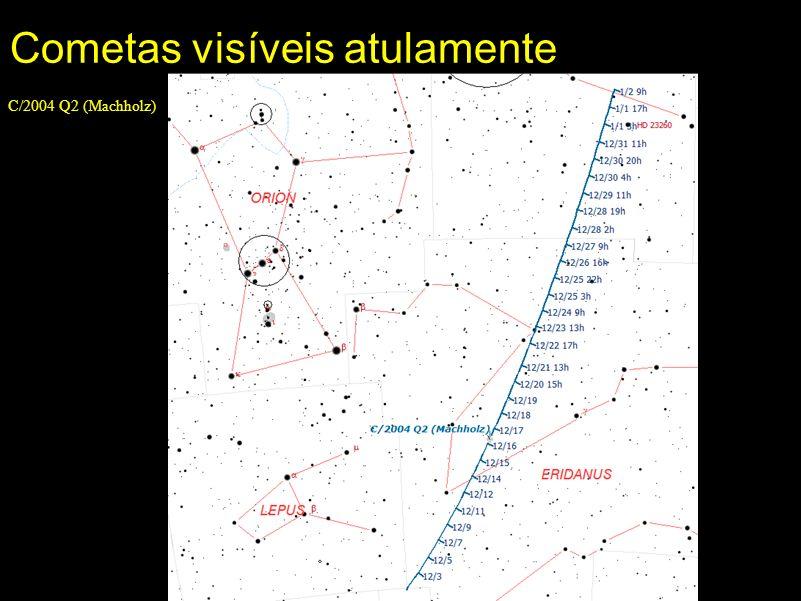 Cometas visíveis atulamente