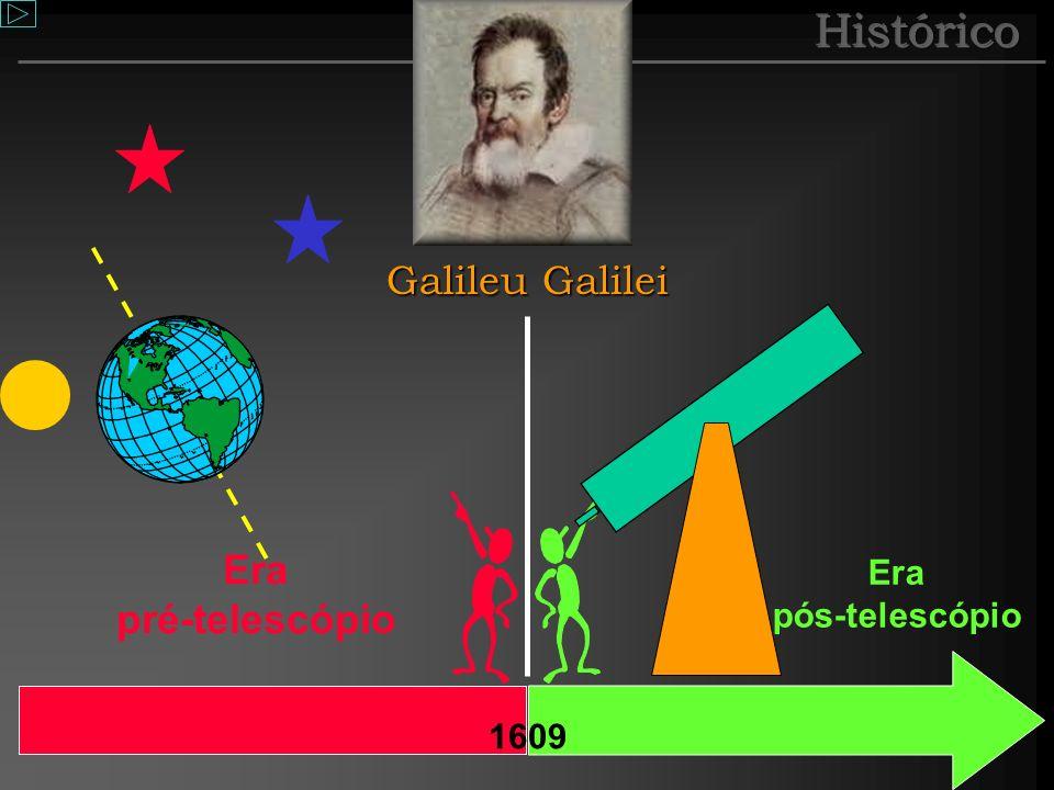 Galileu Galilei Histórico Era pós-telescópio Era pré-telescópio 1609