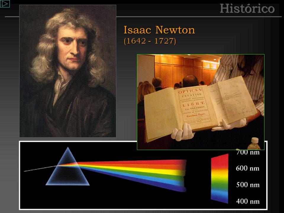 Histórico Isaac Newton (1642 - 1727) Qual a natureza da luz