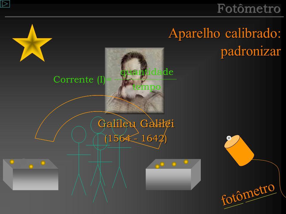 Aparelho calibrado: padronizar fotômetro Fotômetro Galileu Galilei