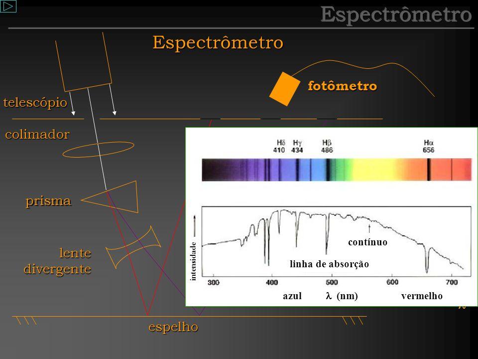 Espectrômetro Espectrômetro fotômetro telescópio colimador I prisma
