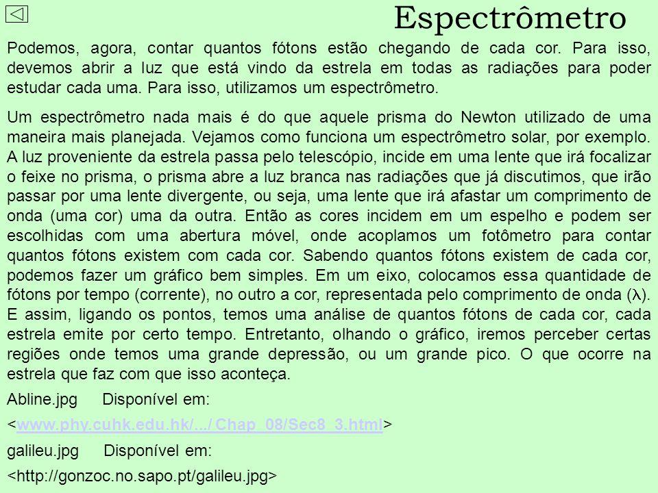 Espectrômetro