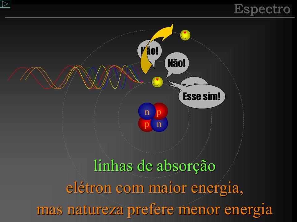 elétron com maior energia, mas natureza prefere menor energia