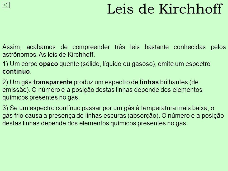 Leis de Kirchhoff Assim, acabamos de compreender três leis bastante conhecidas pelos astrônomos. As leis de Kirchhoff.