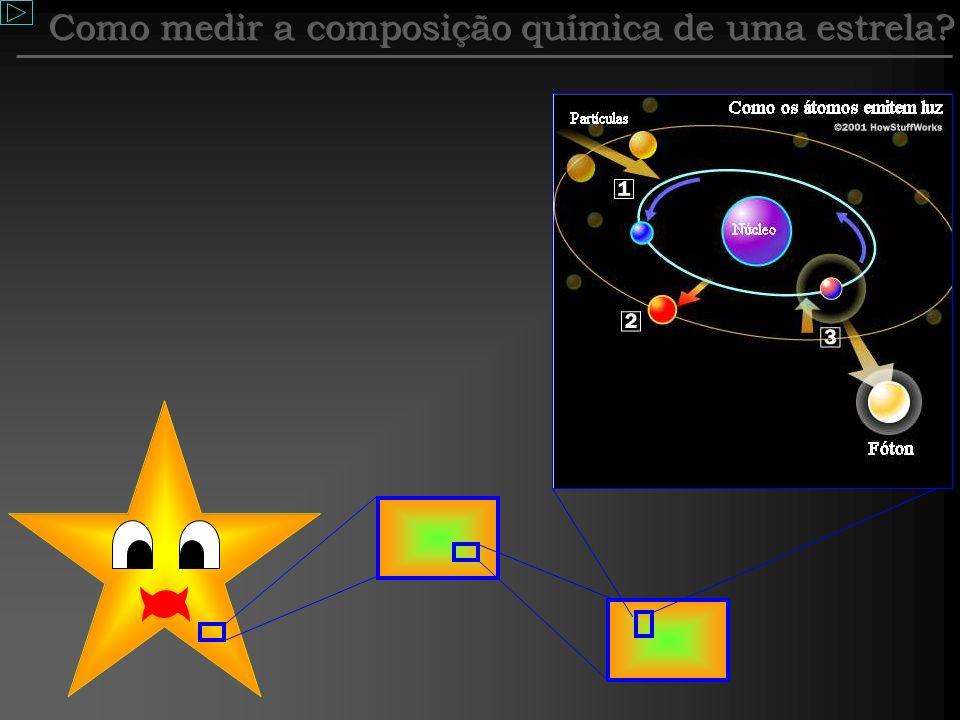 Como medir a composição química de uma estrela