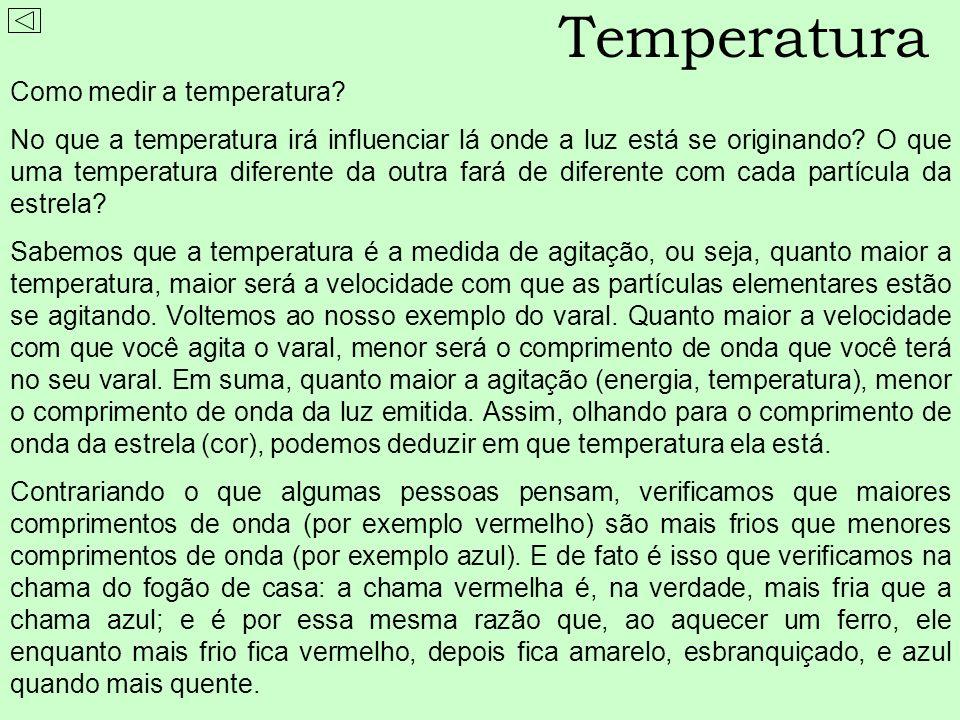 Temperatura Como medir a temperatura