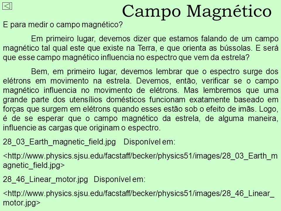 Campo Magnético E para medir o campo magnético