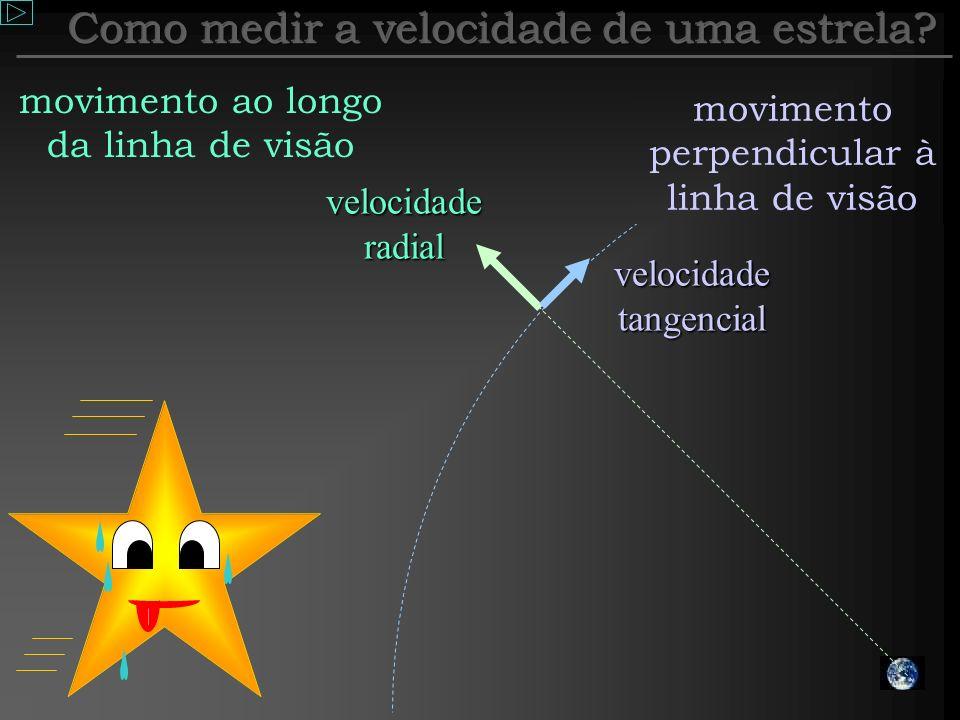 Como medir a velocidade de uma estrela