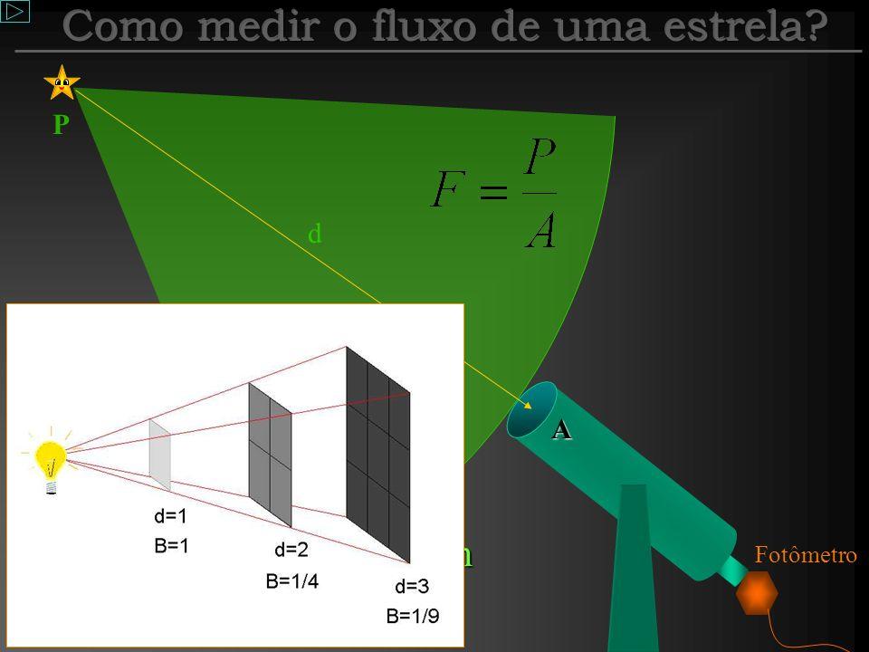 Como medir o fluxo de uma estrela