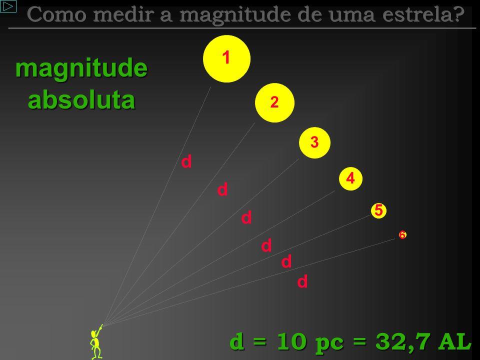 Como medir a magnitude de uma estrela