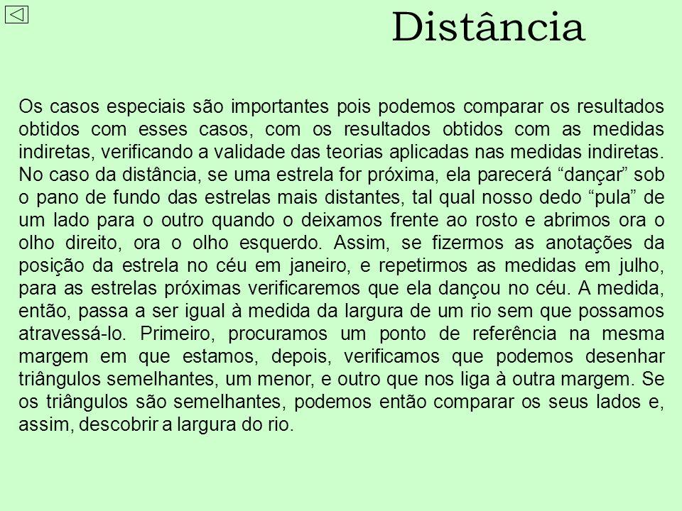 Distância