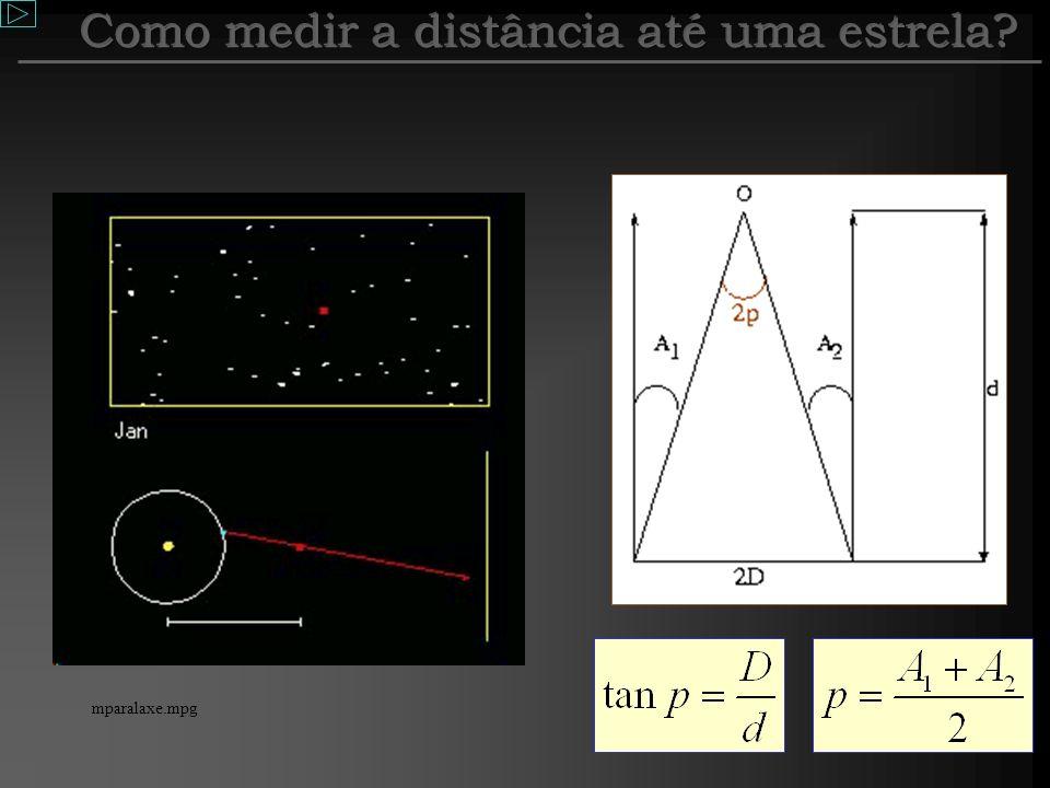 Como medir a distância até uma estrela