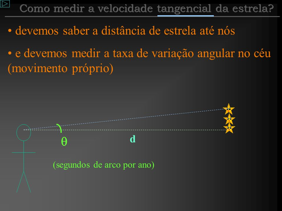 Como medir a velocidade tangencial da estrela
