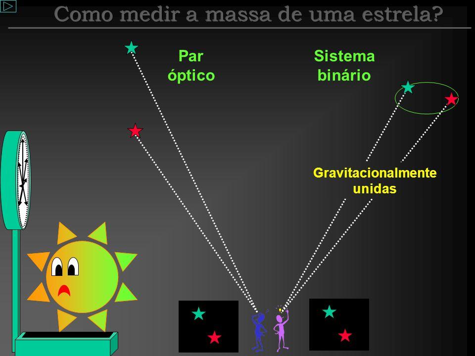 Como medir a massa de uma estrela