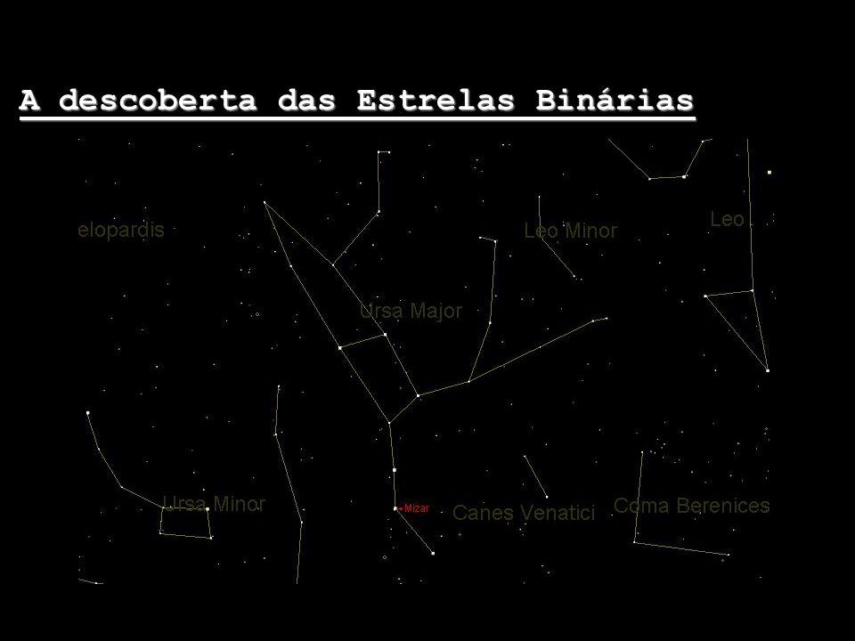 A descoberta das Estrelas Binárias