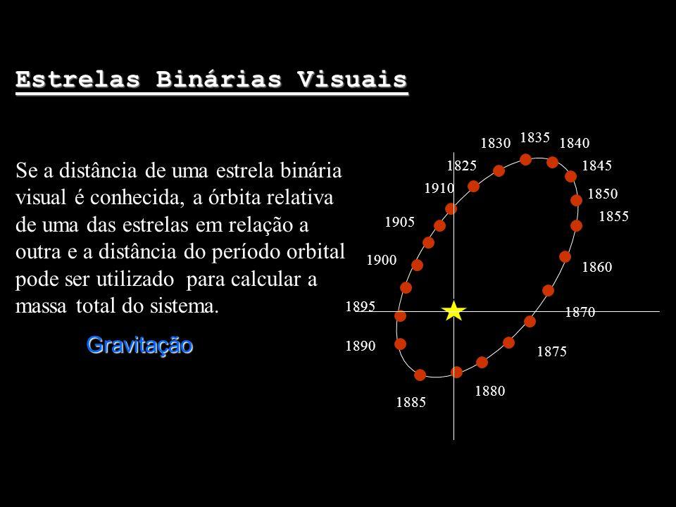 Estrelas Binárias Visuais