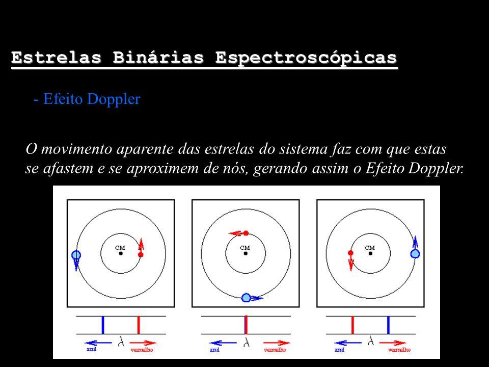 Estrelas Binárias Espectroscópicas
