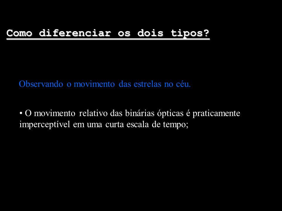 Como diferenciar os dois tipos