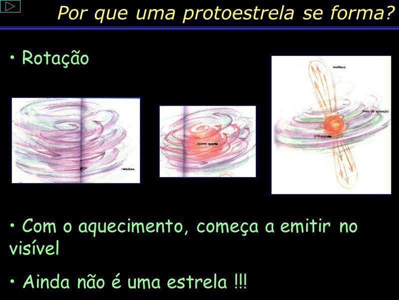 Por que uma protoestrela se forma