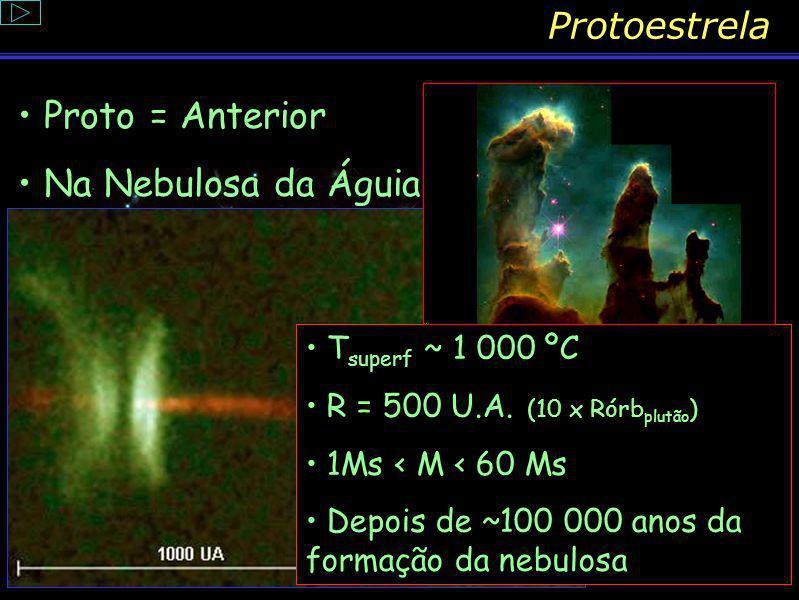 Protoestrela Proto = Anterior Na Nebulosa da Águia Tsuperf ~ 1 000 ºC