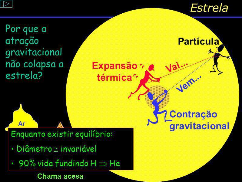 Estrela Por que a atração gravitacional não colapsa a estrela