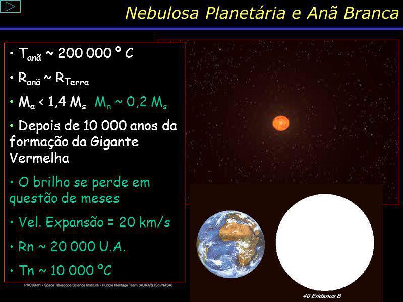 Nebulosa Planetária e Anã Branca