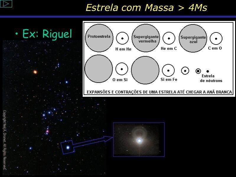 Estrela com Massa > 4Ms