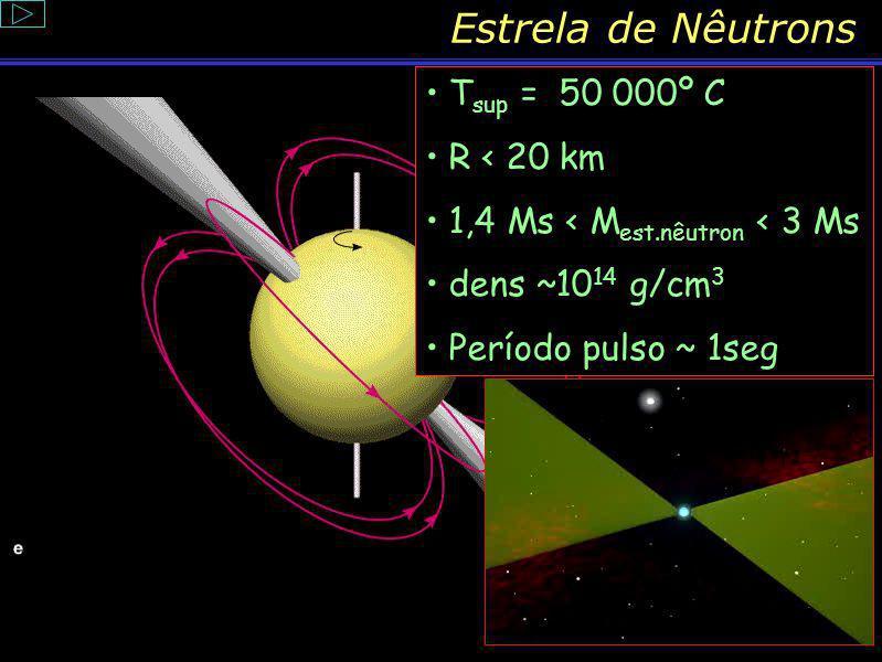 Estrela de Nêutrons Tsup = 50 000º C R < 20 km