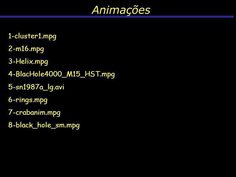 Animações 1-cluster1.mpg 2-m16.mpg 3-Helix.mpg