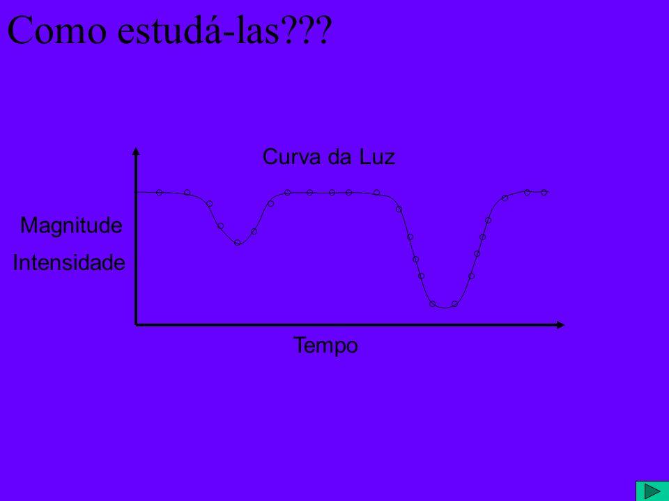Como estudá-las Curva da Luz Magnitude Intensidade Tempo