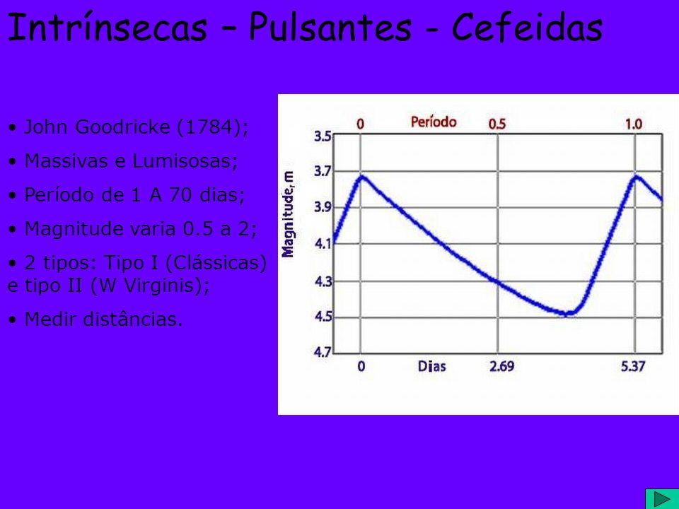 Intrínsecas – Pulsantes - Cefeidas