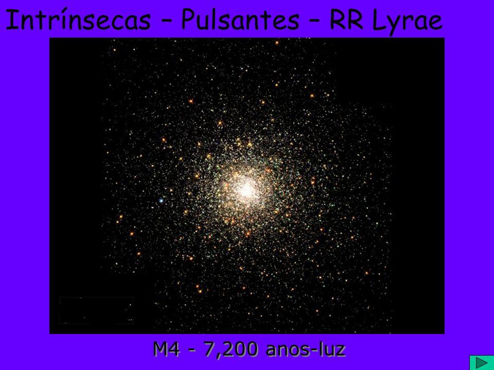 Intrínsecas – Pulsantes – RR Lyrae