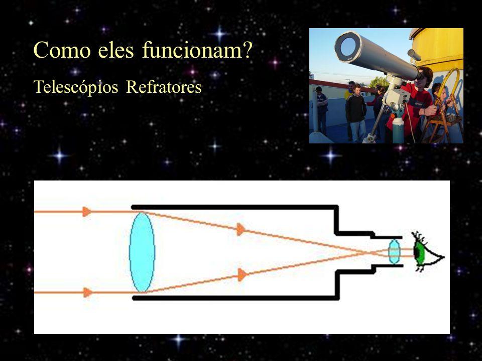 Como eles funcionam Telescópios Refratores