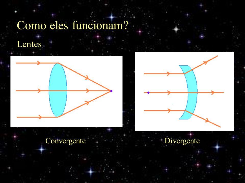 Como eles funcionam Lentes Convergente Divergente