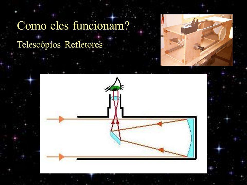 Como eles funcionam Telescópios Refletores
